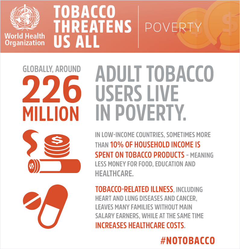 2017 World No Tobacco Day infographic-poverty.png