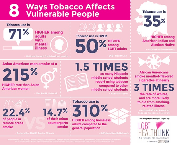 Infographic Smoking Cancer-english.jpg