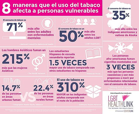 Infographic Smoking Cancer-spanish.jpg